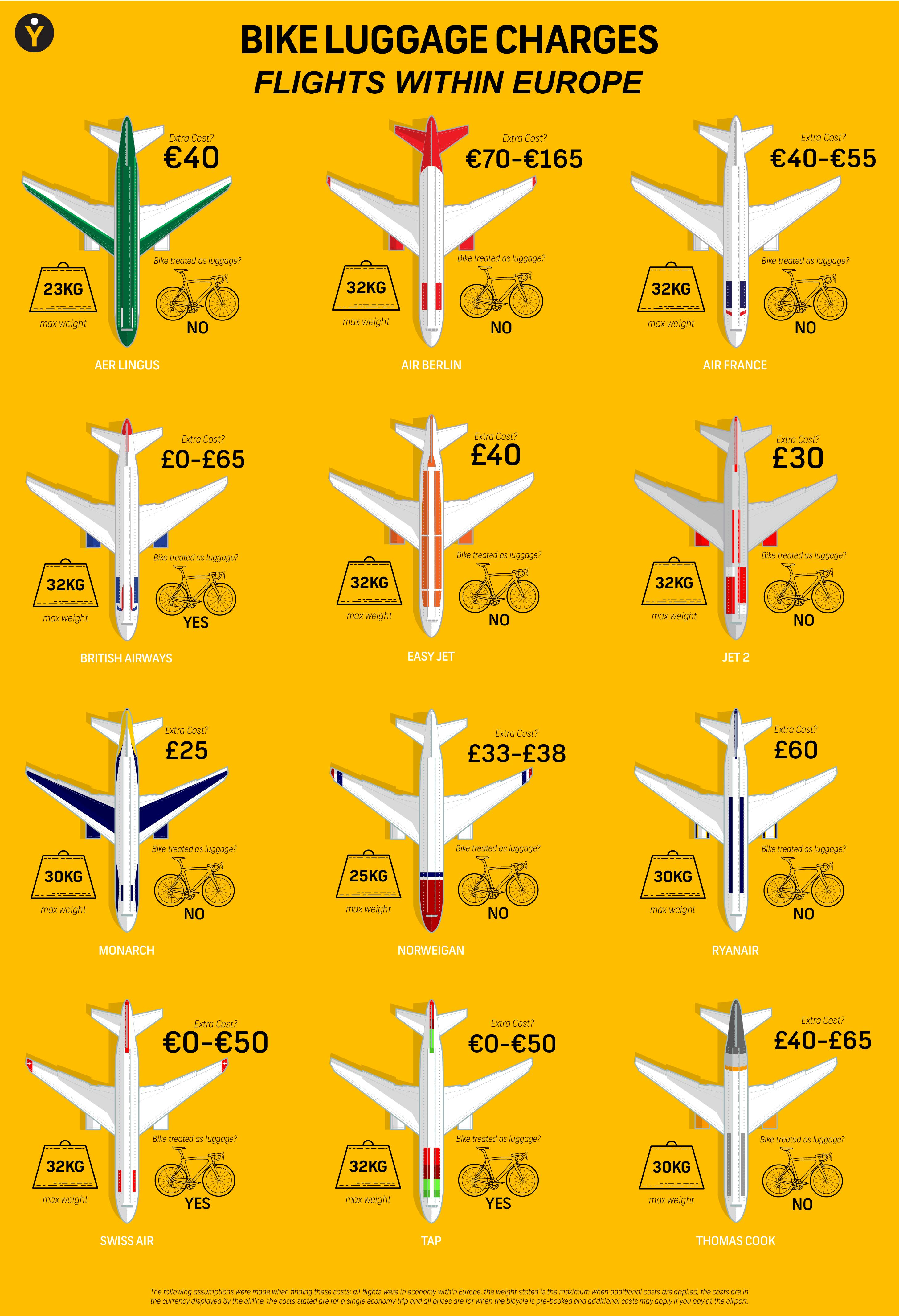 bike_luggage